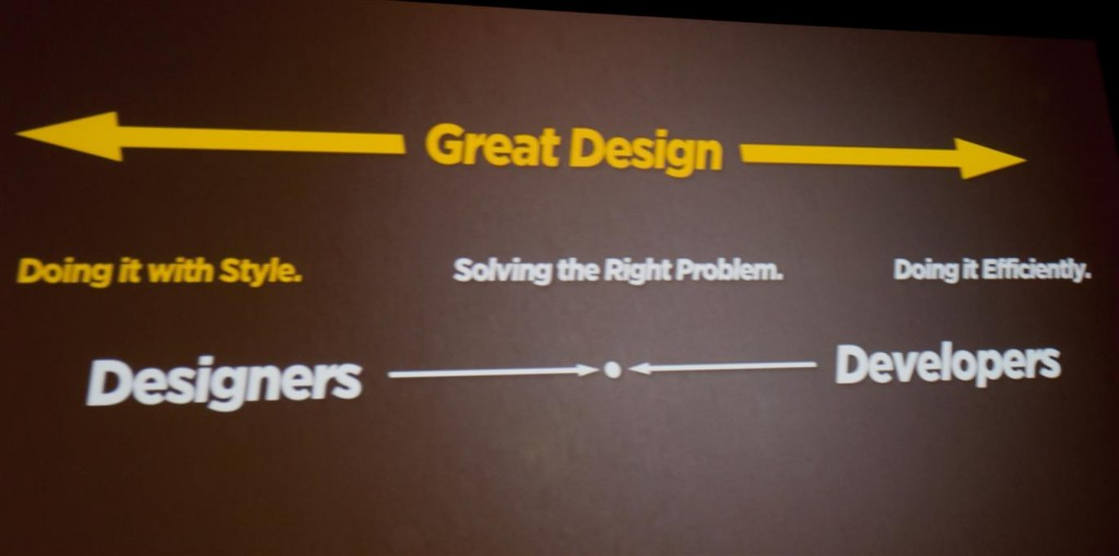Spectrum of Great Design Requires Designers and Developers
