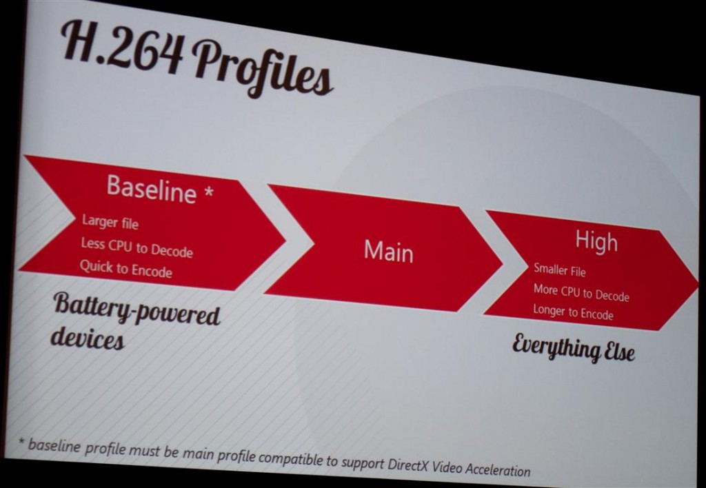 H.264 Encoding Profiles