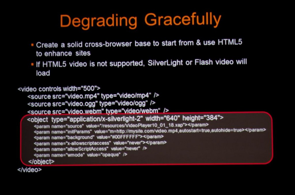 HTML5 Graceful Video Degredation
