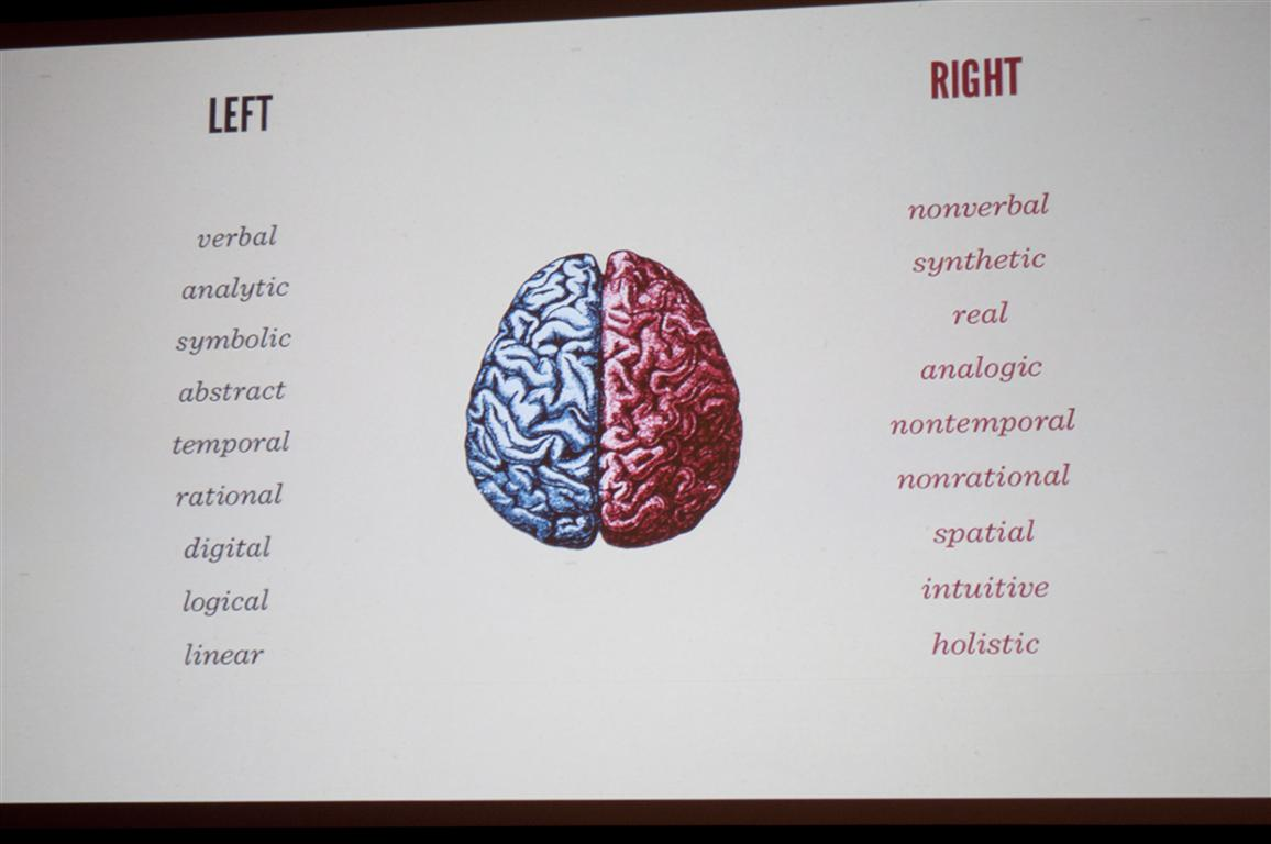 right brain dating left brain Maybe you're right-brained: creative, artistic, an open-minded thinker who perceives things in subjective terms or perhaps you're more of a left-brai.