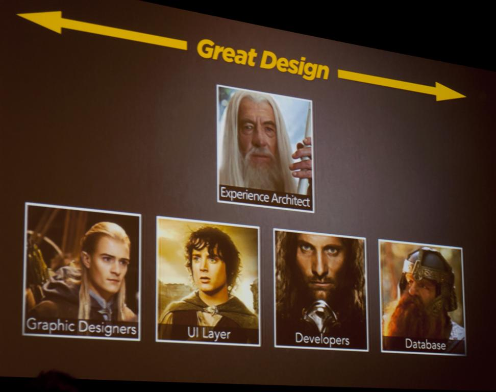 LOTR: Design Team Corrected Pyramid