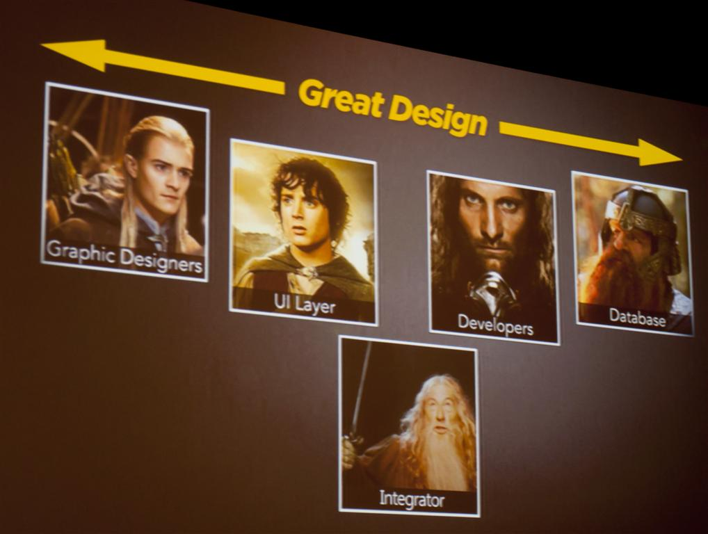 LOTR: Design Team Inverted Pyramid